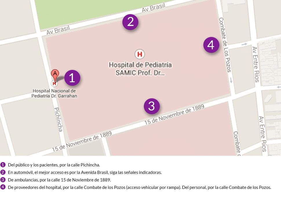 Plano de Acceso al Hospital Garrahan